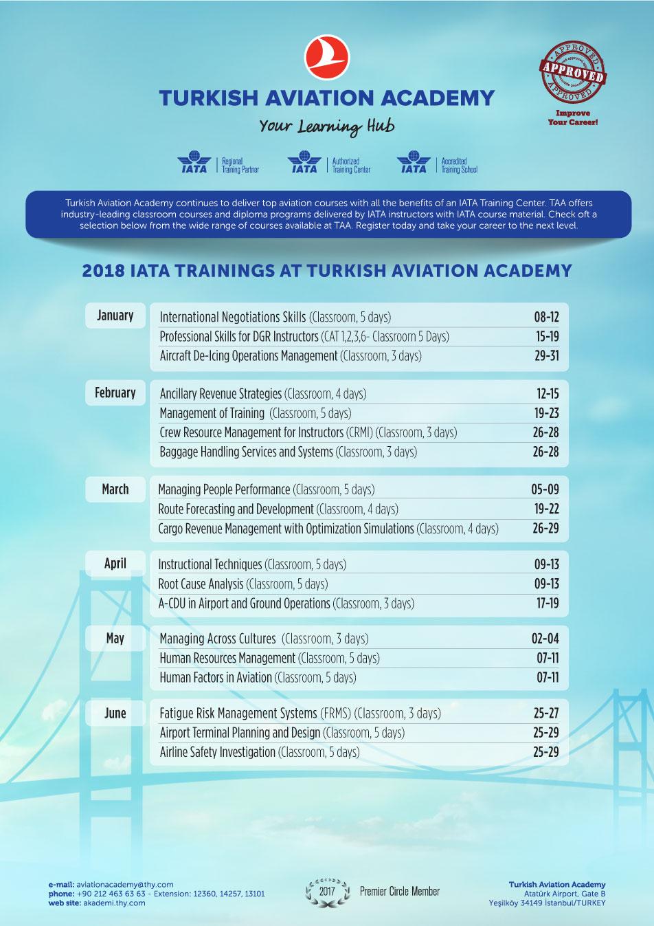 TURKISH AVIATION ACADEMY HAS SET THE 2018 IATA TRAINING