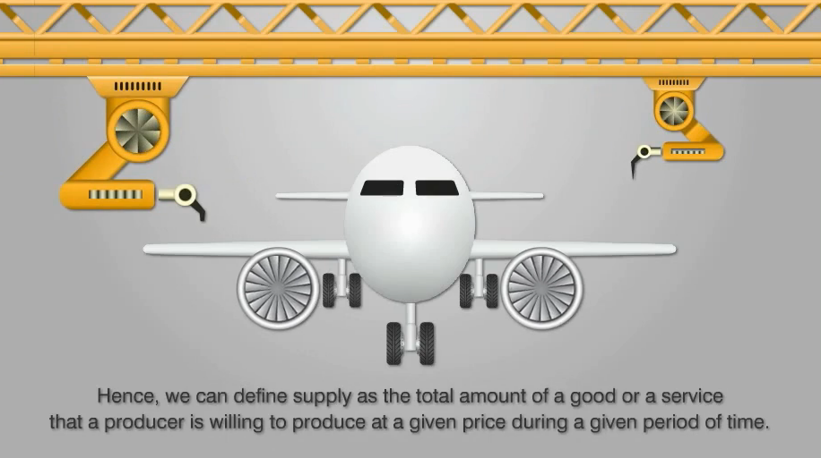 Airline Demand and Supply